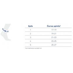 Čiurnos įtvaras MalleoTrain® S open heel dešinė